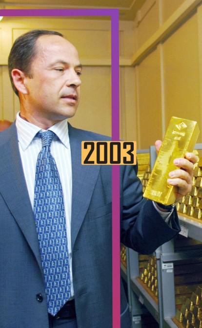 2003 рік. Бум новобудов | Історія українського бізнесу /Фото Getty Images